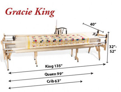 Gracie King Quilting Frame